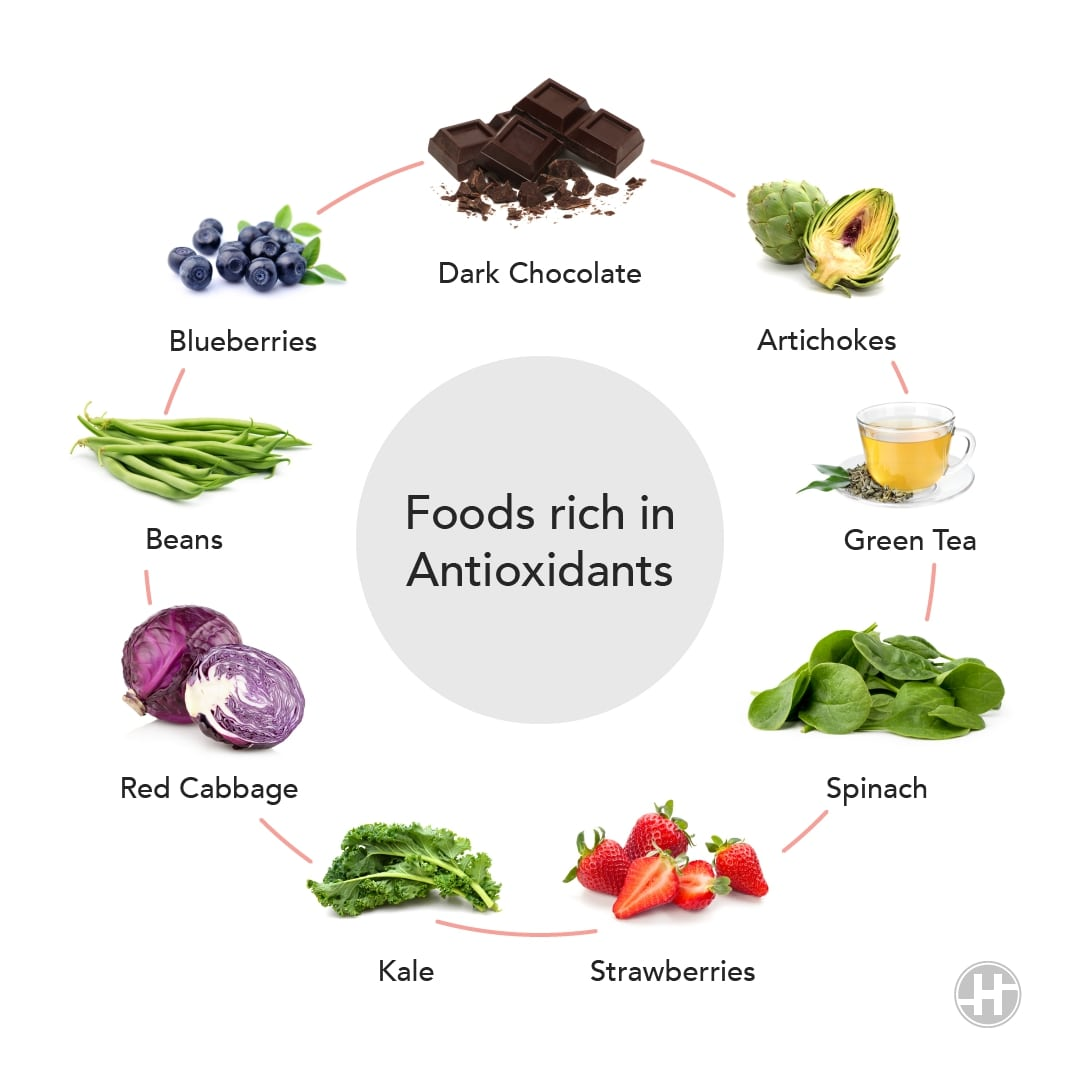 Food rich in Antioxidants